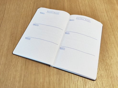 ideas y plantillas bullet journal